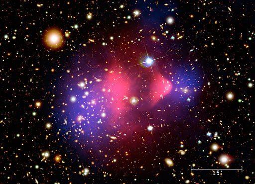 Sự phân bổ và di chuyển của các thiên hà